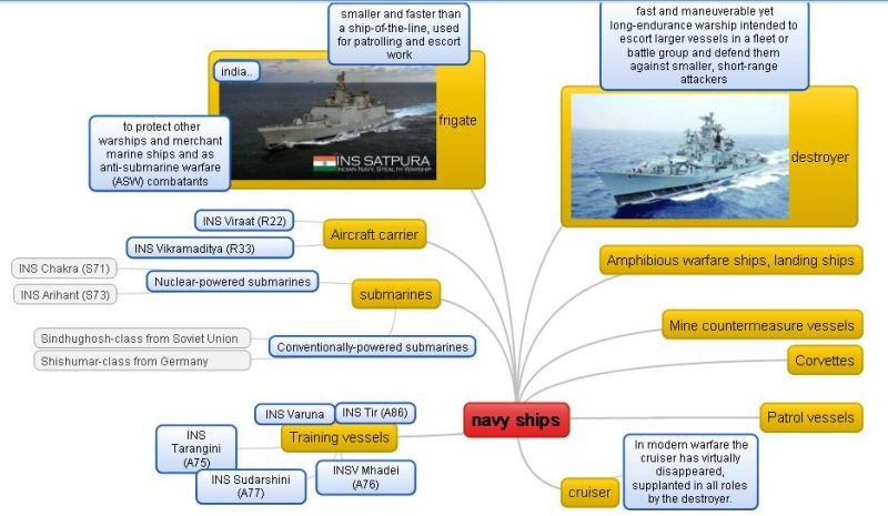 U said we dont know the difference between frigate and destroyer.. here's what india hav all got